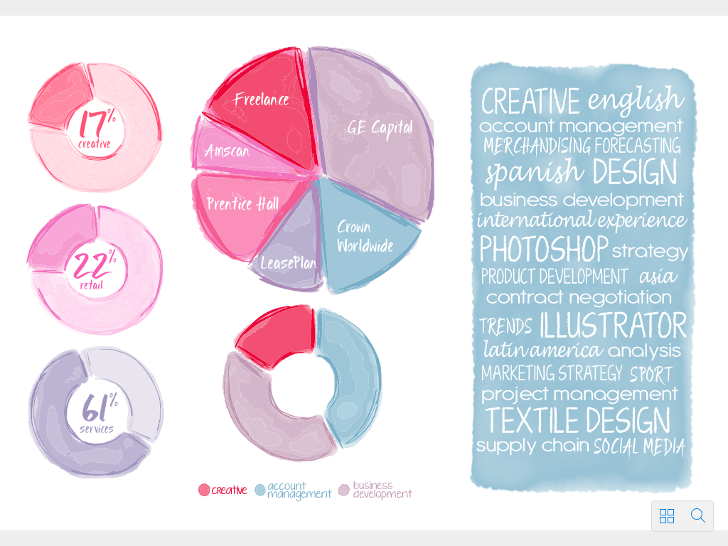 Verity's creative CV #1